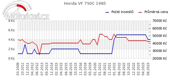 Honda VF 750C 1985
