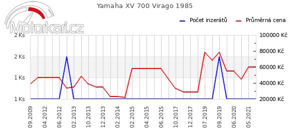 Yamaha XV 700 Virago 1985