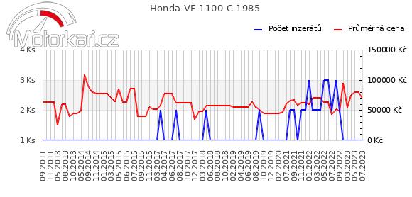 Honda VF 1100 C 1985
