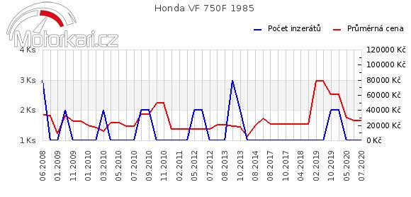 Honda VF 750F 1985