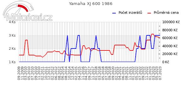 Yamaha XJ 600 1986