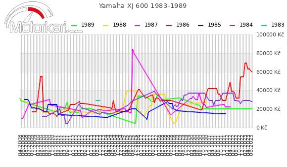 Yamaha XJ 600 1983-1989
