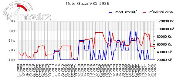 Moto Guzzi V35 1986