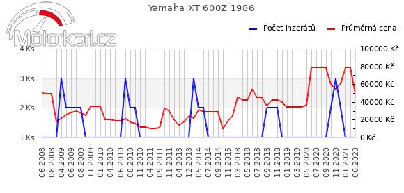 Yamaha XT 600Z 1986
