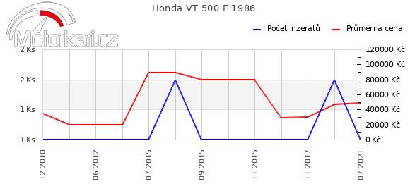 Honda VT 500 E 1986