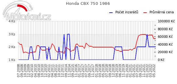 Honda CBX 750 1986