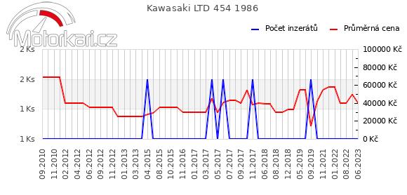 Kawasaki LTD 454 1986