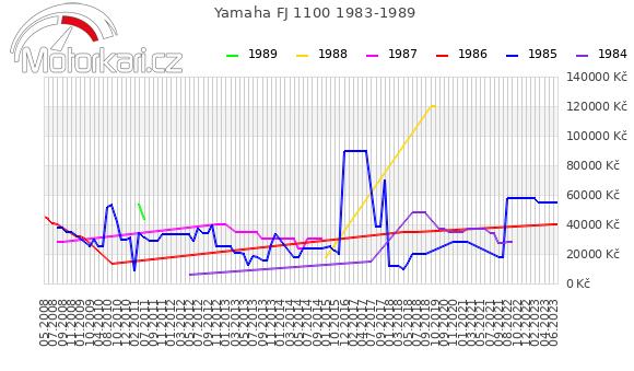 Yamaha FJ 1100 1983-1989