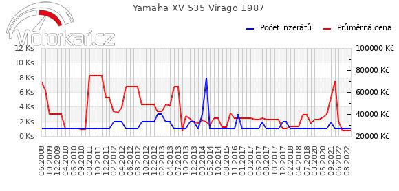 Yamaha XV 535 Virago 1987