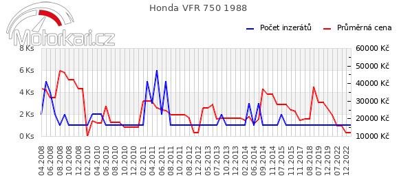 Honda VFR 750 1988