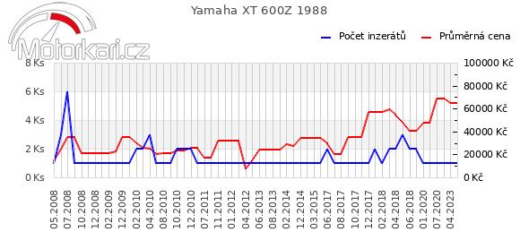 Yamaha XT 600Z 1988