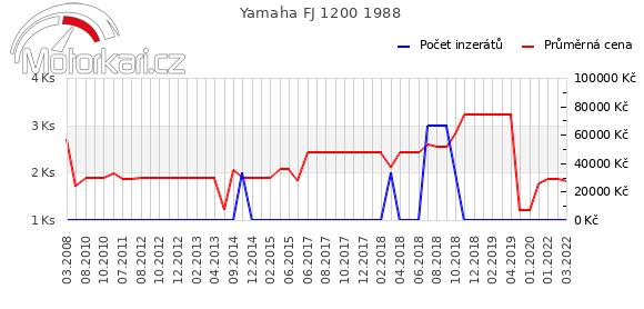 Yamaha FJ 1200 1988
