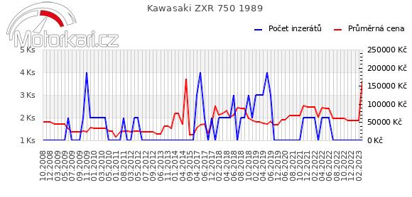 Kawasaki ZXR 750 1989