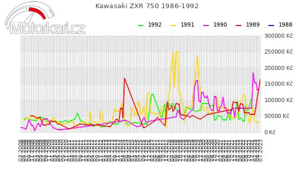 Kawasaki ZXR 750 1986-1992