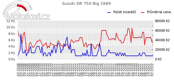 Suzuki DR 750 Big 1989