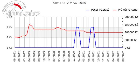 Yamaha V MAX 1989