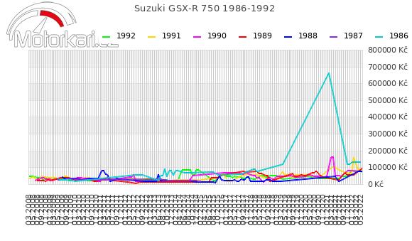 Suzuki GSX-R 750 1986-1992