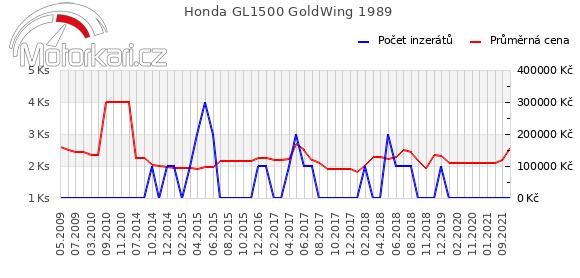 Honda GL1500 GoldWing 1989