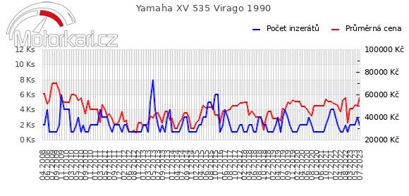 Yamaha XV 535 Virago 1990