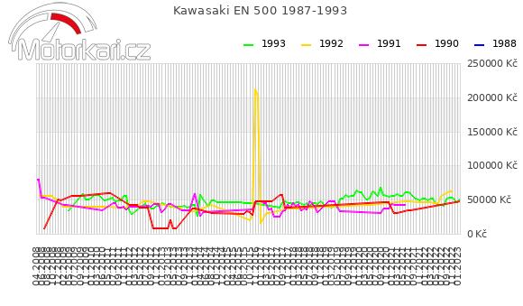 Kawasaki EN 500 1987-1993