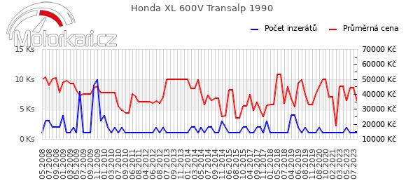 Honda XL 600V Transalp 1990