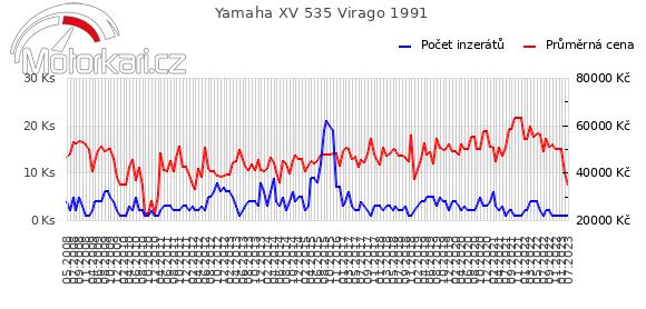 Yamaha XV 535 Virago 1991