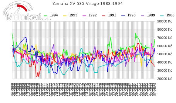 Yamaha XV 535 Virago 1988-1994