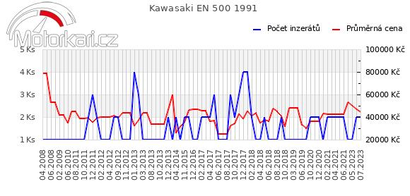 Kawasaki EN 500 1991