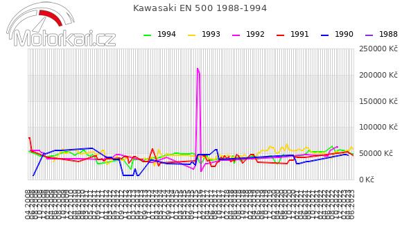 Kawasaki EN 500 1988-1994