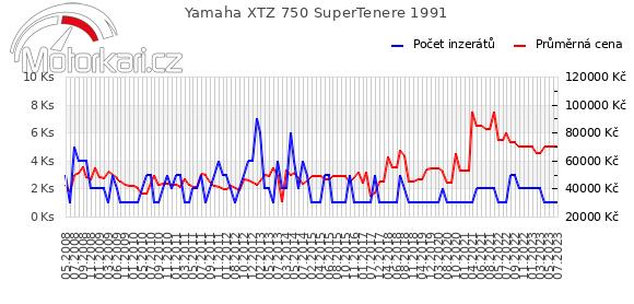 Yamaha XTZ 750 SuperTenere 1991