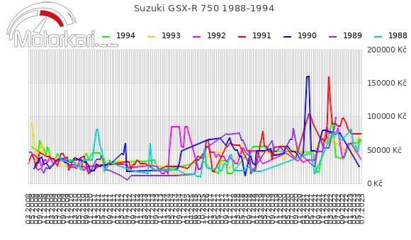 Suzuki GSX-R 750 1988-1994