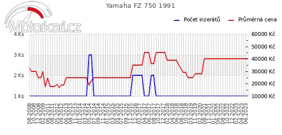 Yamaha FZ 750 1991