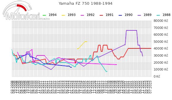 Yamaha FZ 750 1988-1994