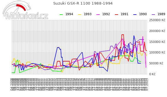 Suzuki GSX-R 1100 1988-1994