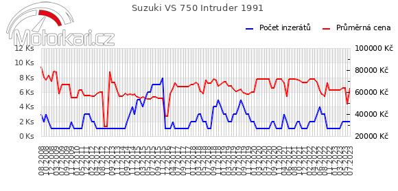 Suzuki VS 750 Intruder 1991