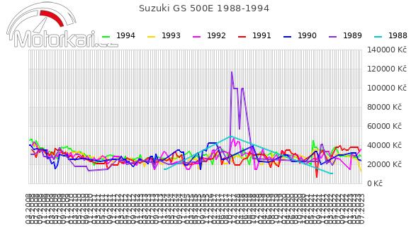 Suzuki GS 500E 1988-1994