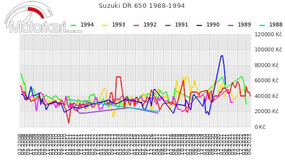 Suzuki DR 650 1988-1994