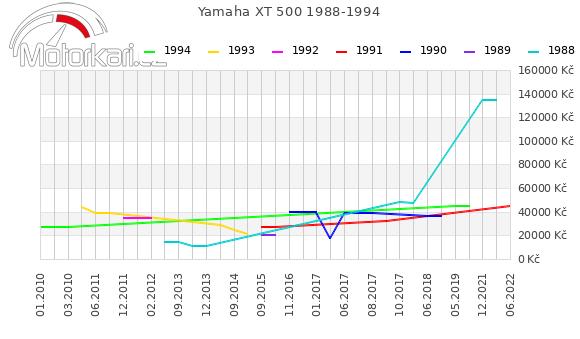 Yamaha XT 500 1988-1994