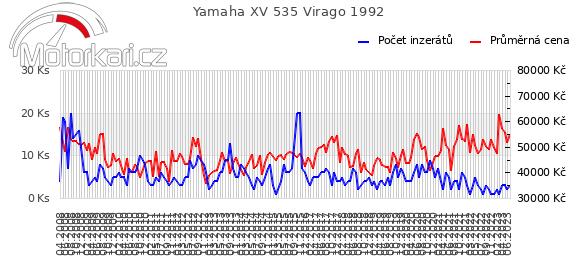 Yamaha XV 535 Virago 1992