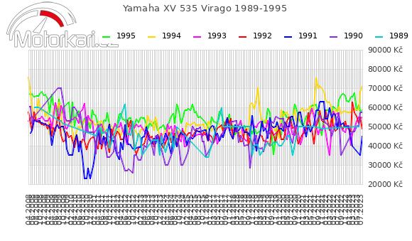 Yamaha XV 535 Virago 1989-1995