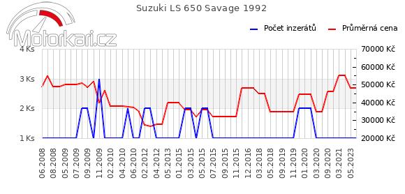 Suzuki LS 650 Savage 1992