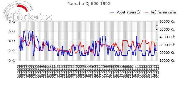 Yamaha XJ 600 1992