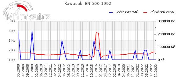 Kawasaki EN 500 1992