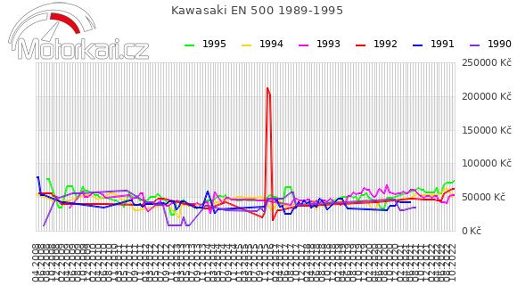 Kawasaki EN 500 1989-1995
