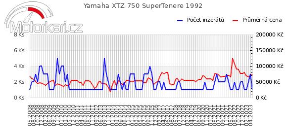 Yamaha XTZ 750 SuperTenere 1992