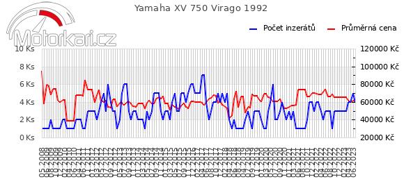 Yamaha XV 750 Virago 1992
