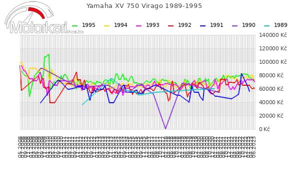 Yamaha XV 750 Virago 1989-1995