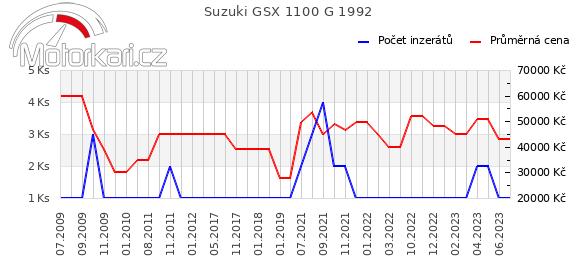 Suzuki GSX 1100 G 1992