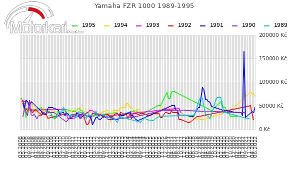 Yamaha FZR 1000 1989-1995