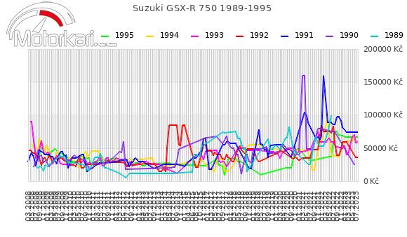Suzuki GSX-R 750 1989-1995